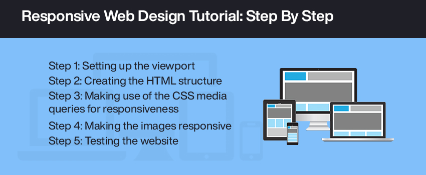 Responsive Web Design Tutorial: Step By Step